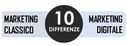 Infografica: 'Le 10 Differenze tra Marketing Classico e Marketing Digitale'